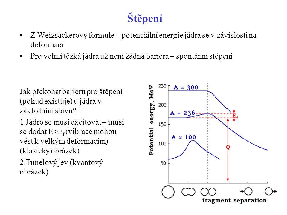 Štěpení Z Weizsäckerovy formule – potenciální energie jádra se v závislosti na deformaci.