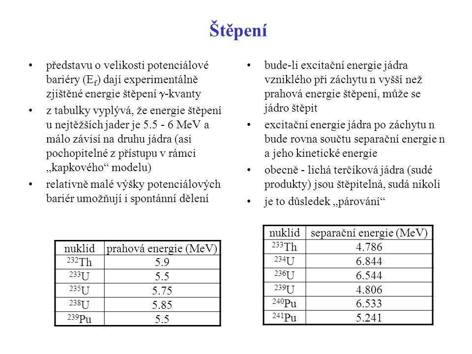 separační energie (MeV)