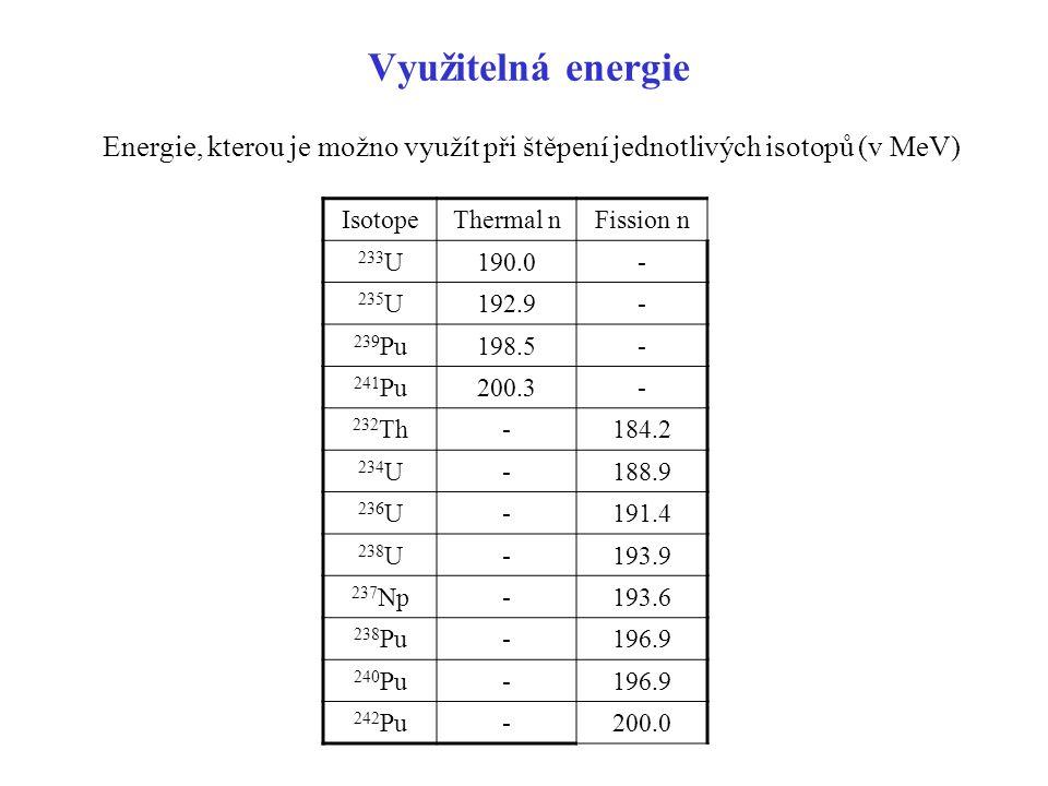 Využitelná energie Energie, kterou je možno využít při štěpení jednotlivých isotopů (v MeV) Isotope.
