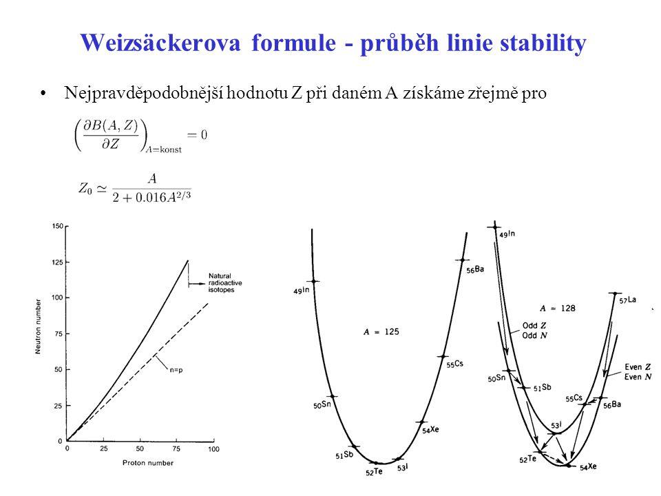 Weizsäckerova formule - průběh linie stability