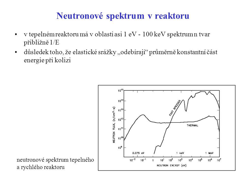 Neutronové spektrum v reaktoru