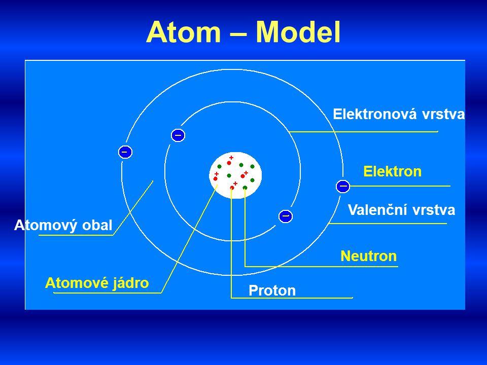 Atom – Model Elektronová vrstva Elektron Valenční vrstva Atomový obal