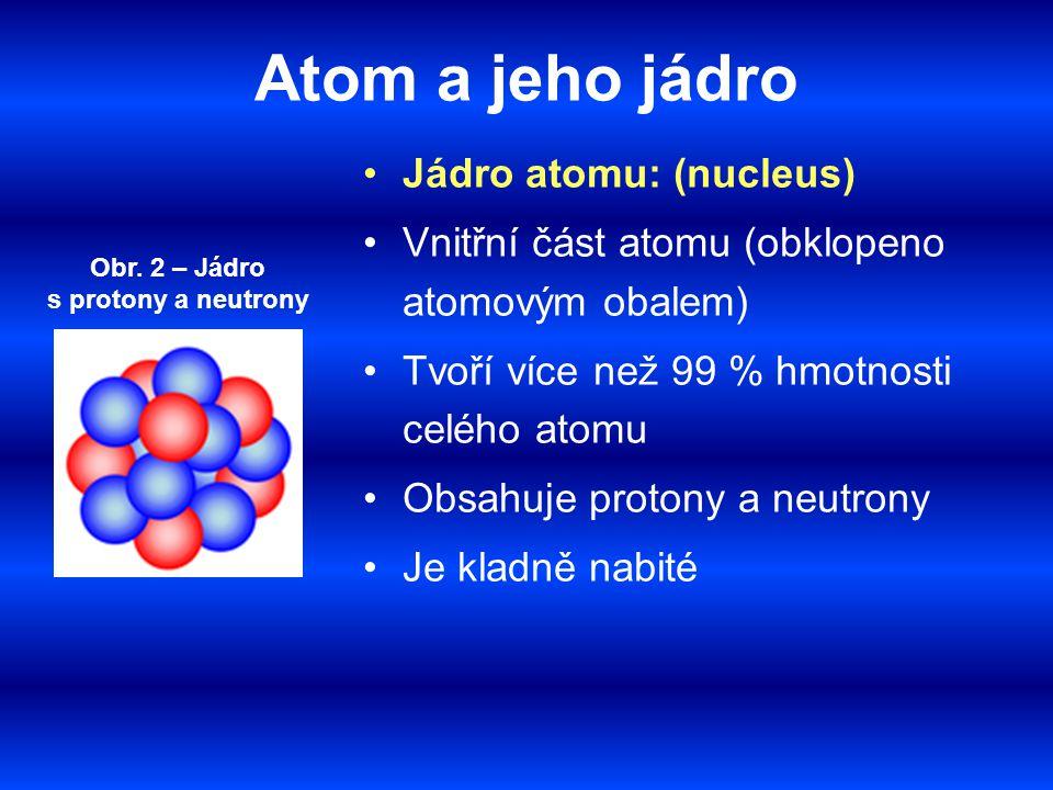 Obr. 2 – Jádro s protony a neutrony