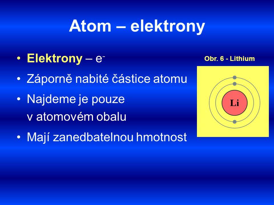 Atom – elektrony Elektrony – e- Záporně nabité částice atomu