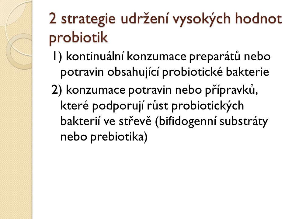 2 strategie udržení vysokých hodnot probiotik