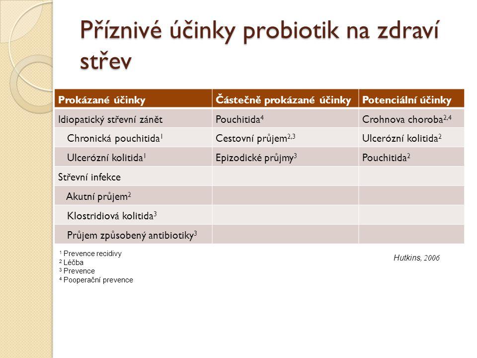 Příznivé účinky probiotik na zdraví střev