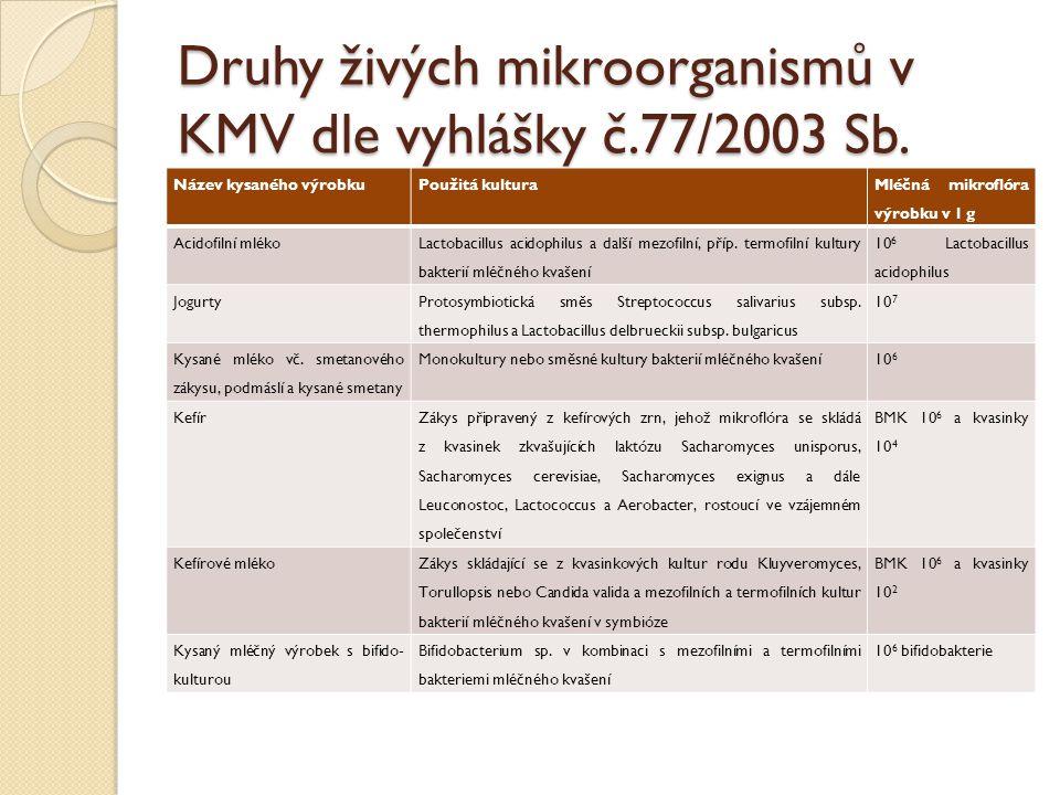 Druhy živých mikroorganismů v KMV dle vyhlášky č.77/2003 Sb.
