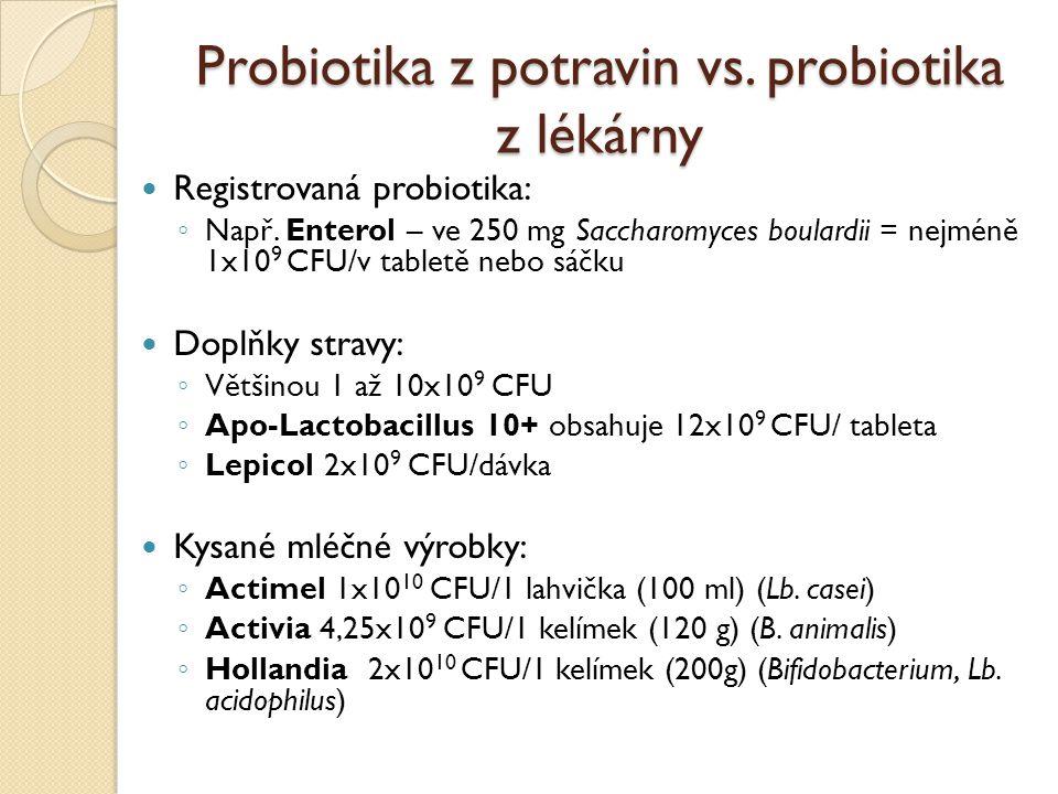 Probiotika z potravin vs. probiotika z lékárny