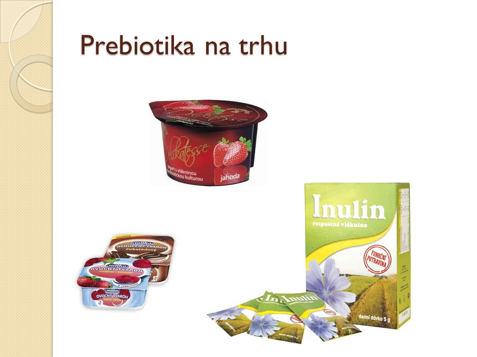 Prebiotika na trhu