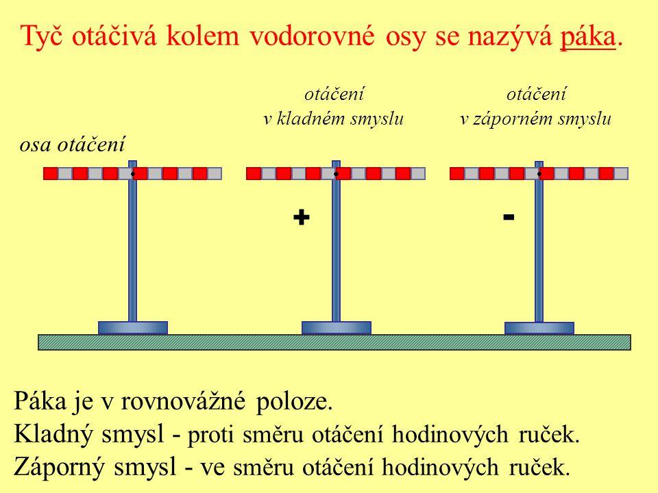 - Tyč otáčivá kolem vodorovné osy se nazývá páka. +