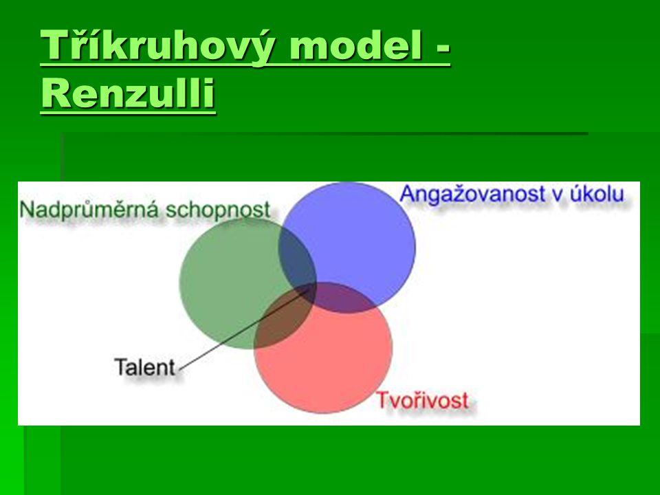 Tříkruhový model - Renzulli