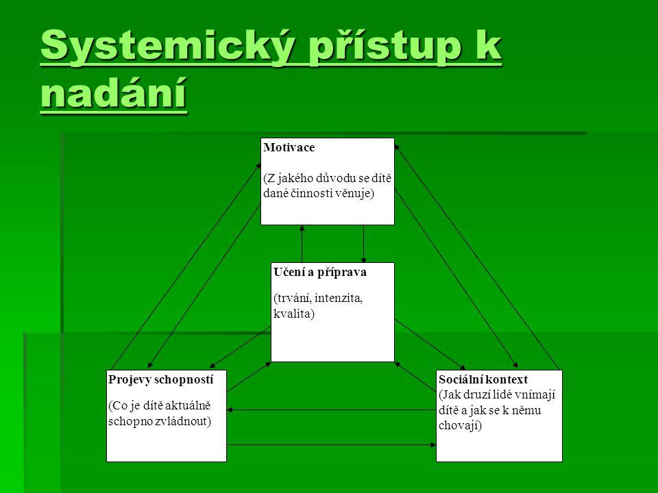 Systemický přístup k nadání