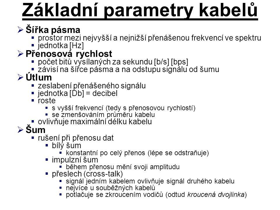 Základní parametry kabelů