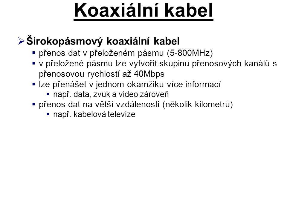 Koaxiální kabel Širokopásmový koaxiální kabel