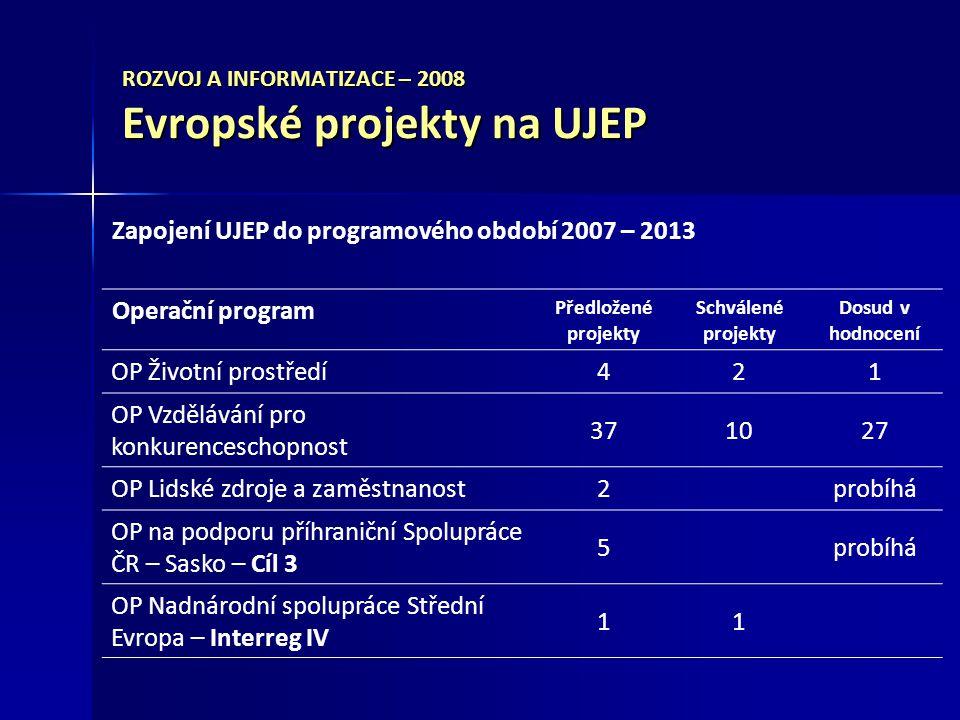 ROZVOJ A INFORMATIZACE – 2008 Evropské projekty na UJEP