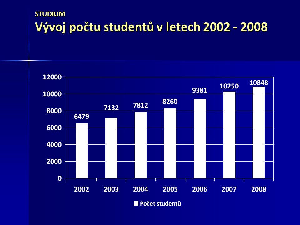 STUDIUM Vývoj počtu studentů v letech 2002 - 2008