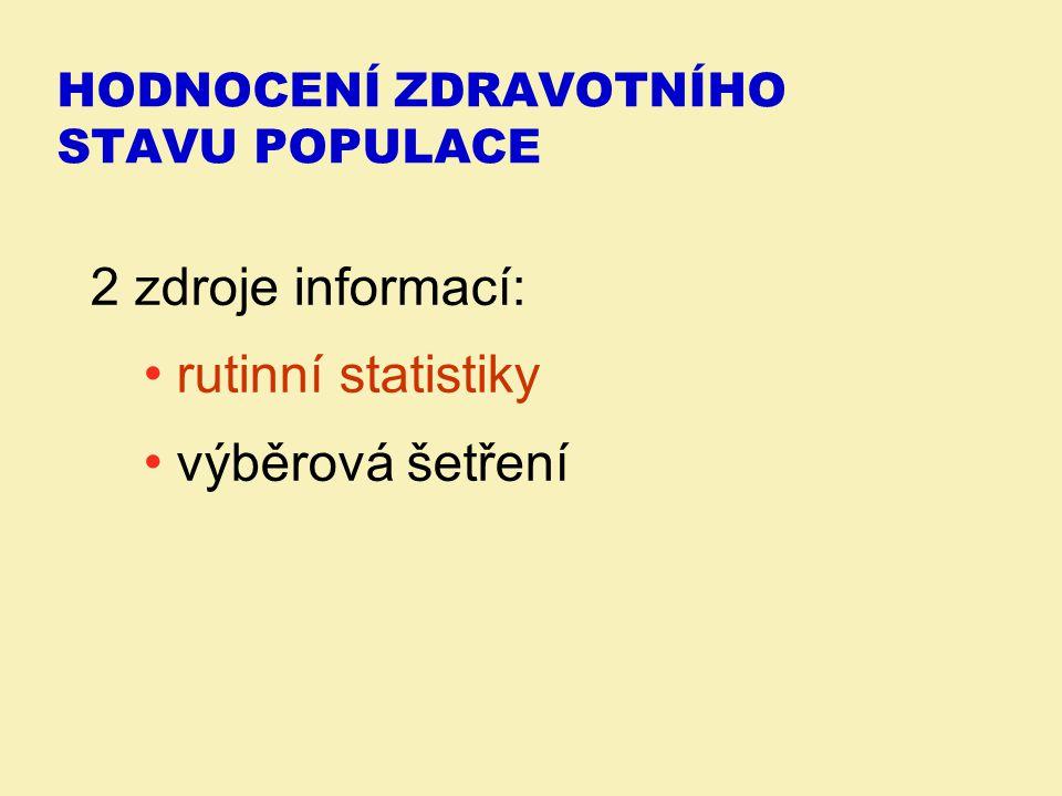 Hodnocení zdravotního stavu populace