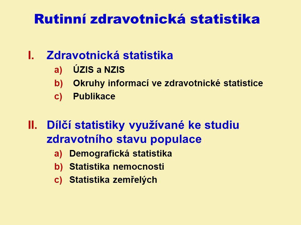 Rutinní zdravotnická statistika