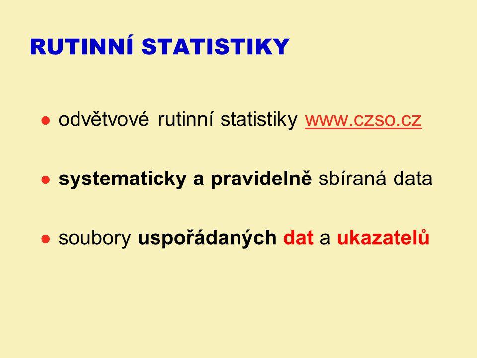 Rutinní statistiky odvětvové rutinní statistiky www.czso.cz