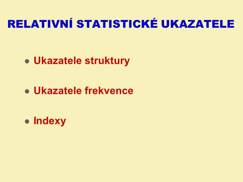 Relativní statistické ukazatele
