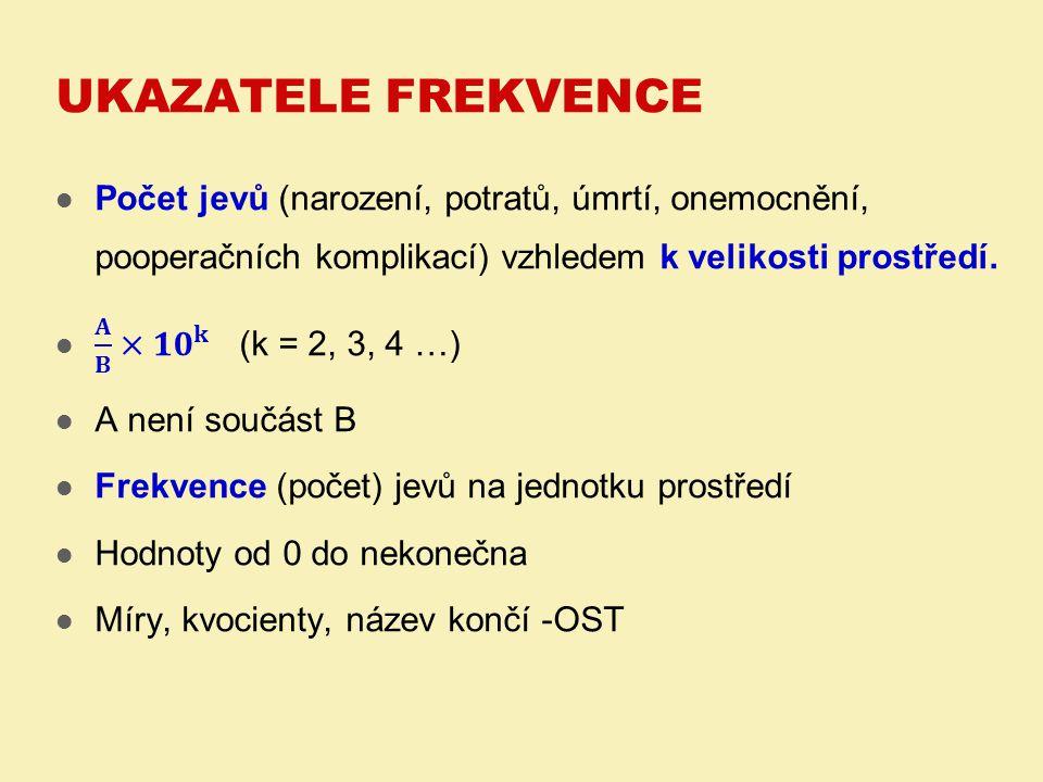 Ukazatele frekvence Počet jevů (narození, potratů, úmrtí, onemocnění, pooperačních komplikací) vzhledem k velikosti prostředí.