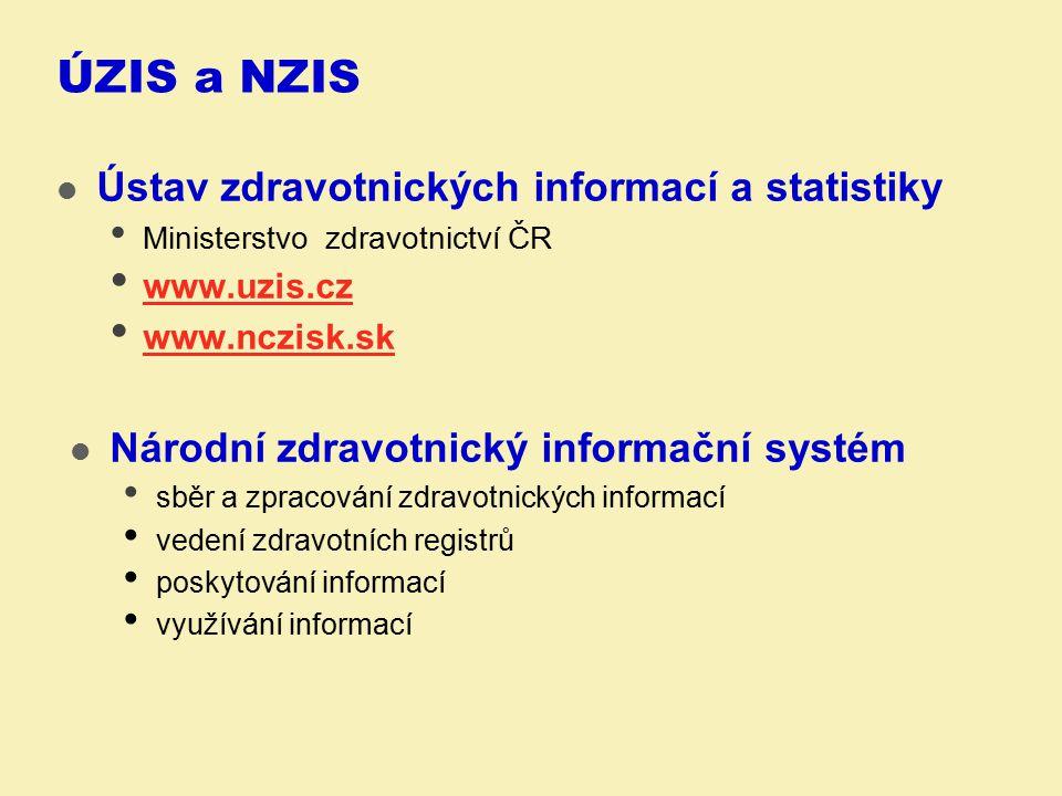 ÚZIS a NZIS Ústav zdravotnických informací a statistiky