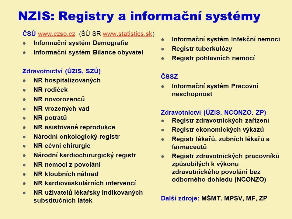NZIS: Registry a informační systémy