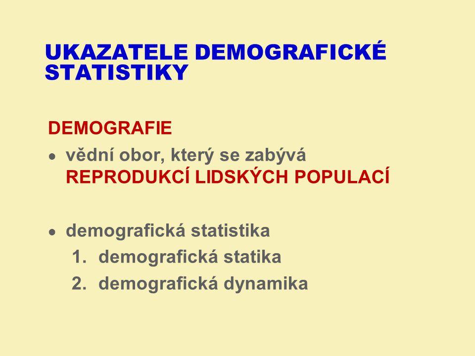 Ukazatele demografické statistiky