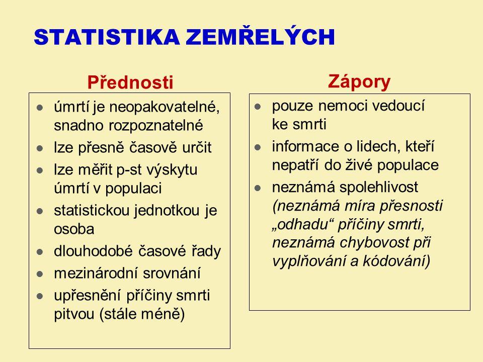 Statistika zemřelých Přednosti Zápory