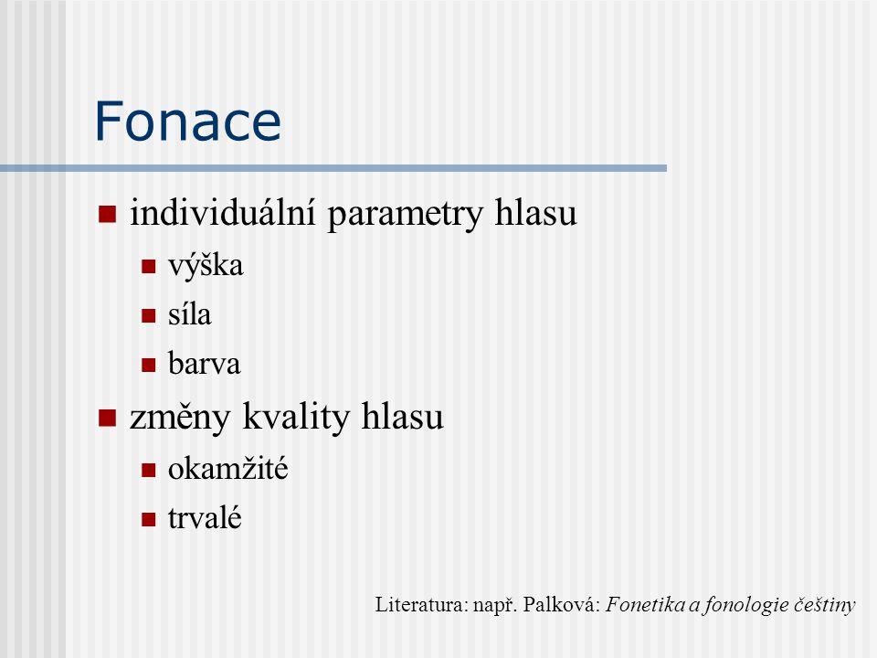 Fonace individuální parametry hlasu změny kvality hlasu výška síla