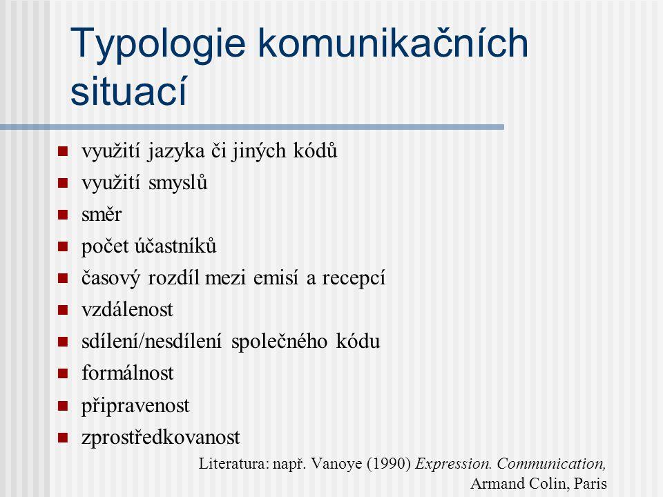 Typologie komunikačních situací