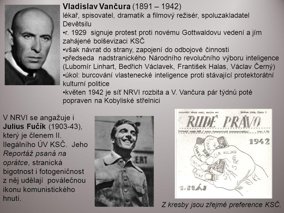 Vladislav Vančura (1891 – 1942) lékař, spisovatel, dramatik a filmový režisér, spoluzakladatel Devětsilu.