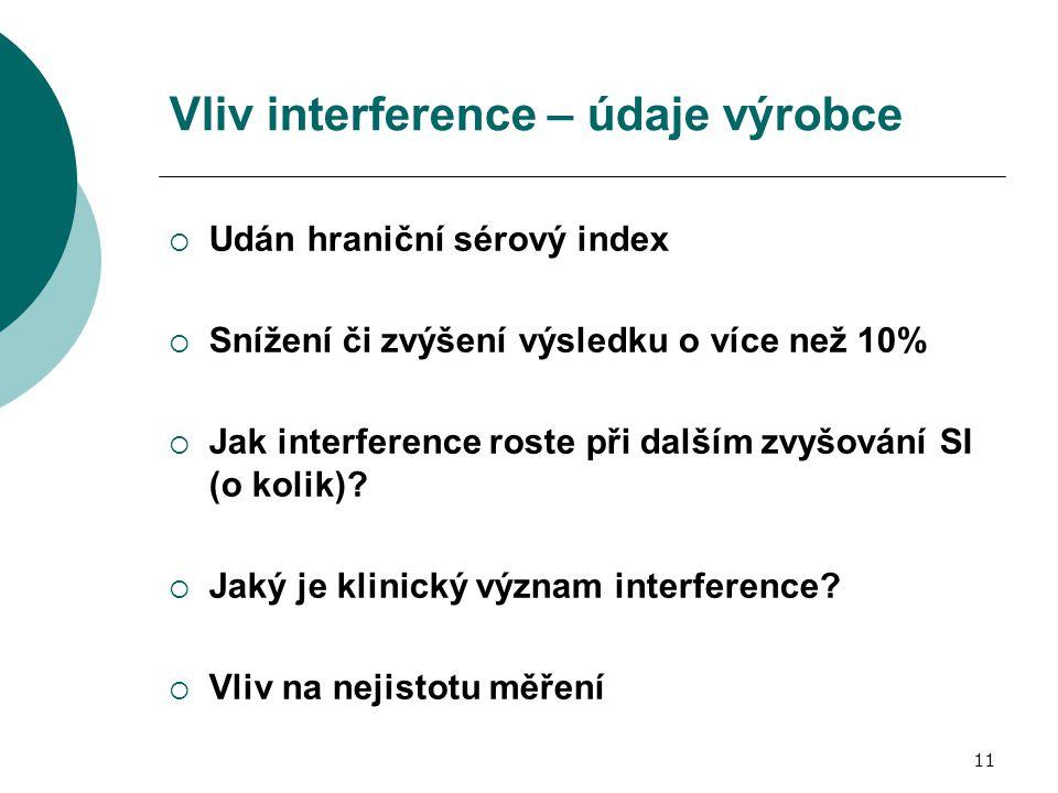 Vliv interference – údaje výrobce