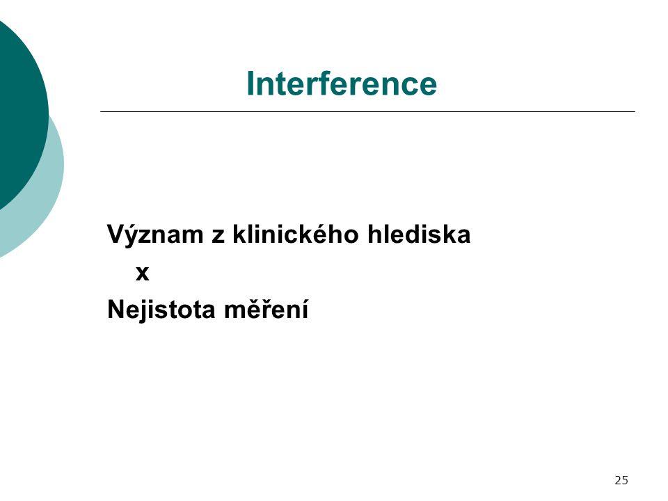 Interference Význam z klinického hlediska x Nejistota měření