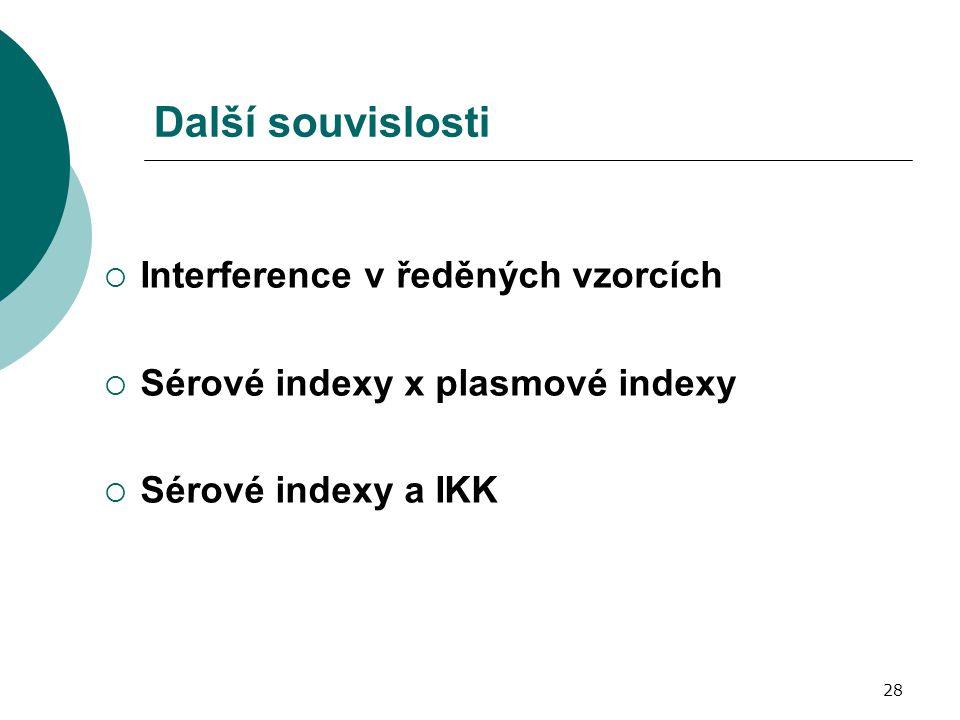 Další souvislosti Interference v ředěných vzorcích