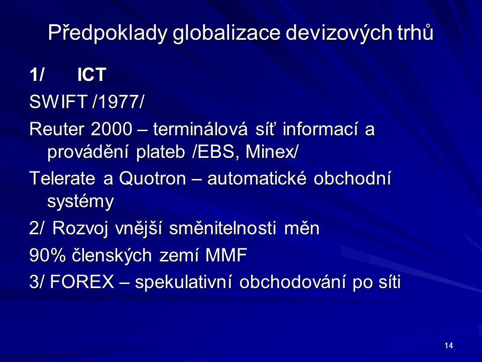 Předpoklady globalizace devizových trhů