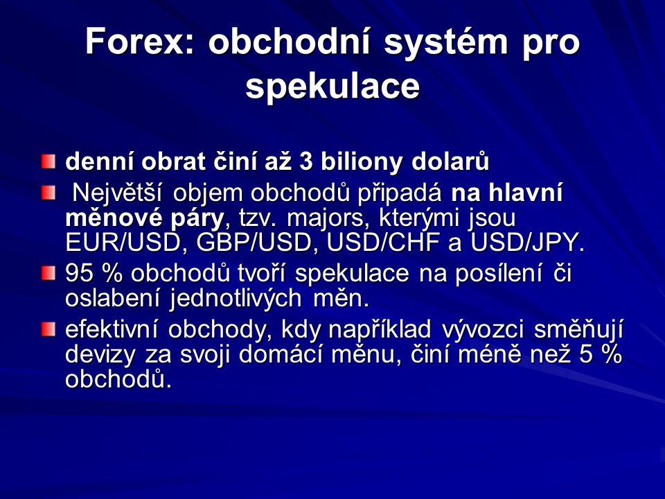 Forex: obchodní systém pro spekulace