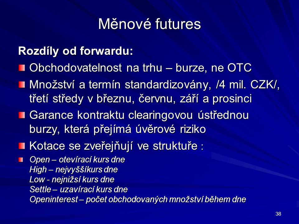 Měnové futures Rozdíly od forwardu: