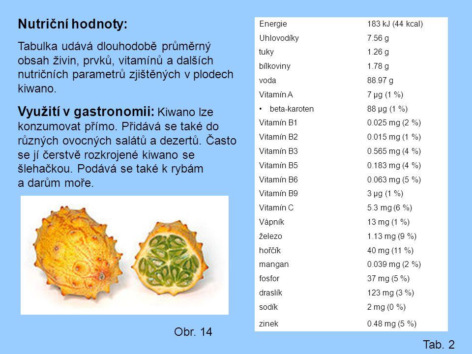 Nutriční hodnoty: Tabulka udává dlouhodobě průměrný obsah živin, prvků, vitamínů a dalších nutričních parametrů zjištěných v plodech kiwano.