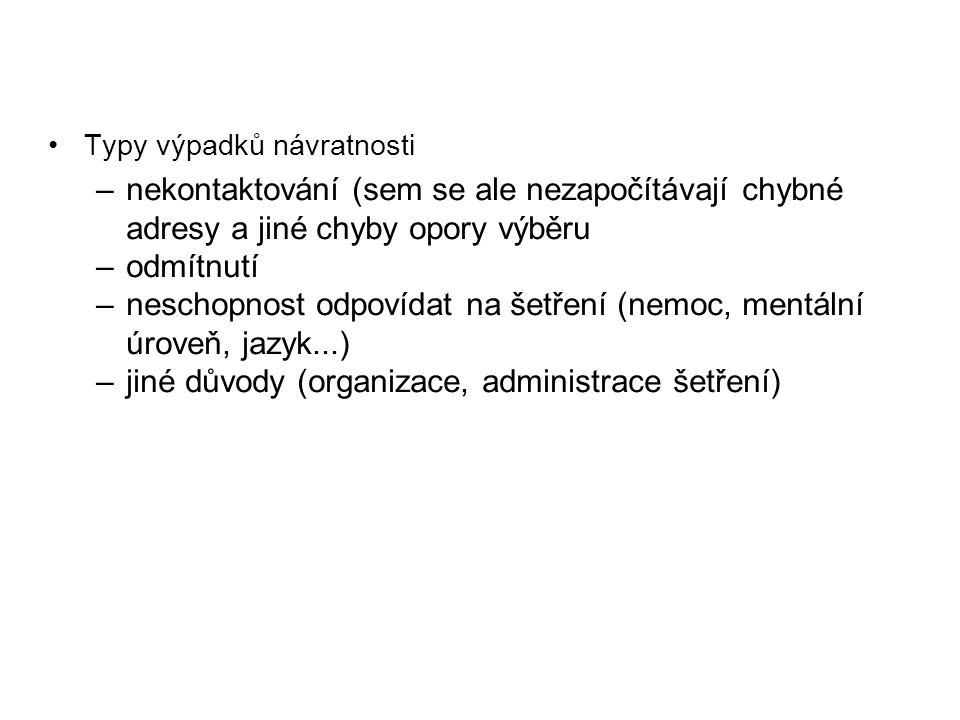 neschopnost odpovídat na šetření (nemoc, mentální úroveň, jazyk...)