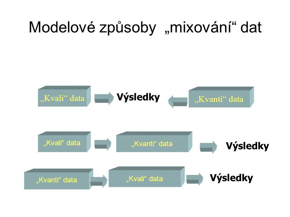 """Modelové způsoby """"mixování dat"""