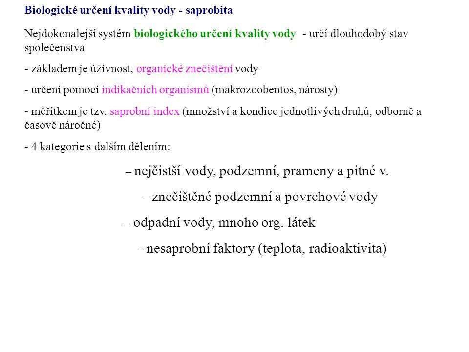 Biologické určení kvality vody - saprobita