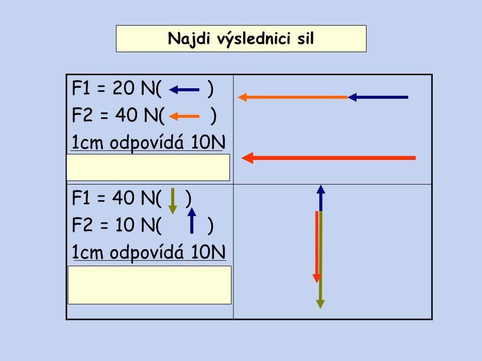 F1 = 20 N( ) F2 = 40 N( ) 1cm odpovídá 10N F = 60 N ( ) F1 = 40 N( )