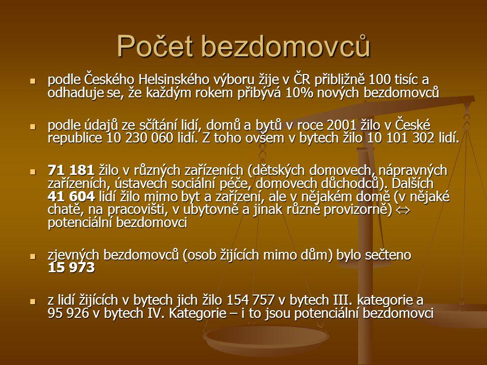 Počet bezdomovců podle Českého Helsinského výboru žije v ČR přibližně 100 tisíc a odhaduje se, že každým rokem přibývá 10% nových bezdomovců.