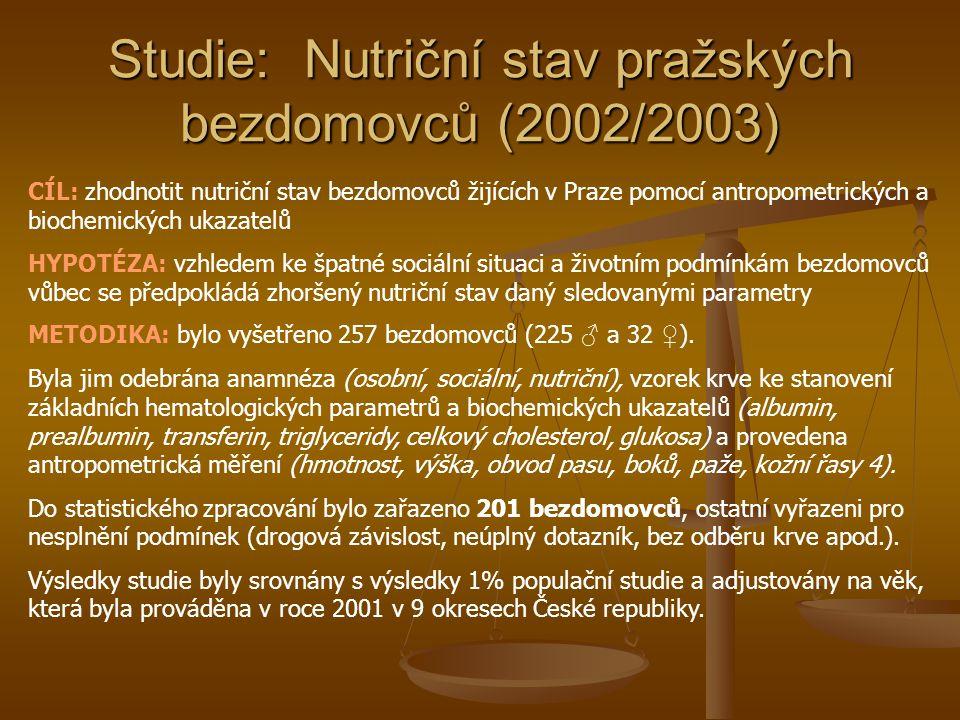 Studie: Nutriční stav pražských bezdomovců (2002/2003)
