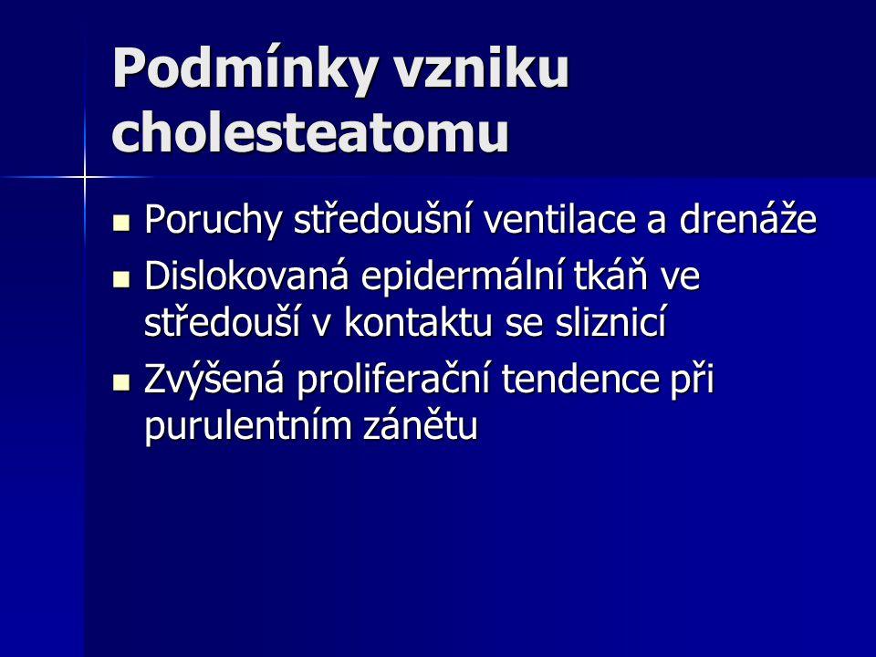 Podmínky vzniku cholesteatomu
