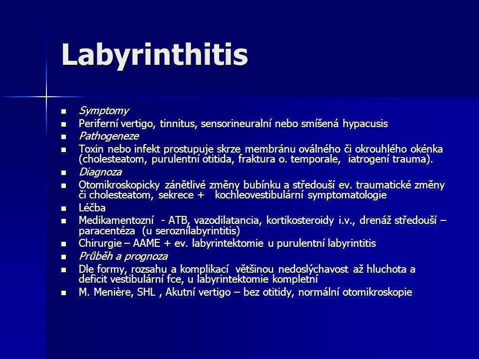 Labyrinthitis Symptomy