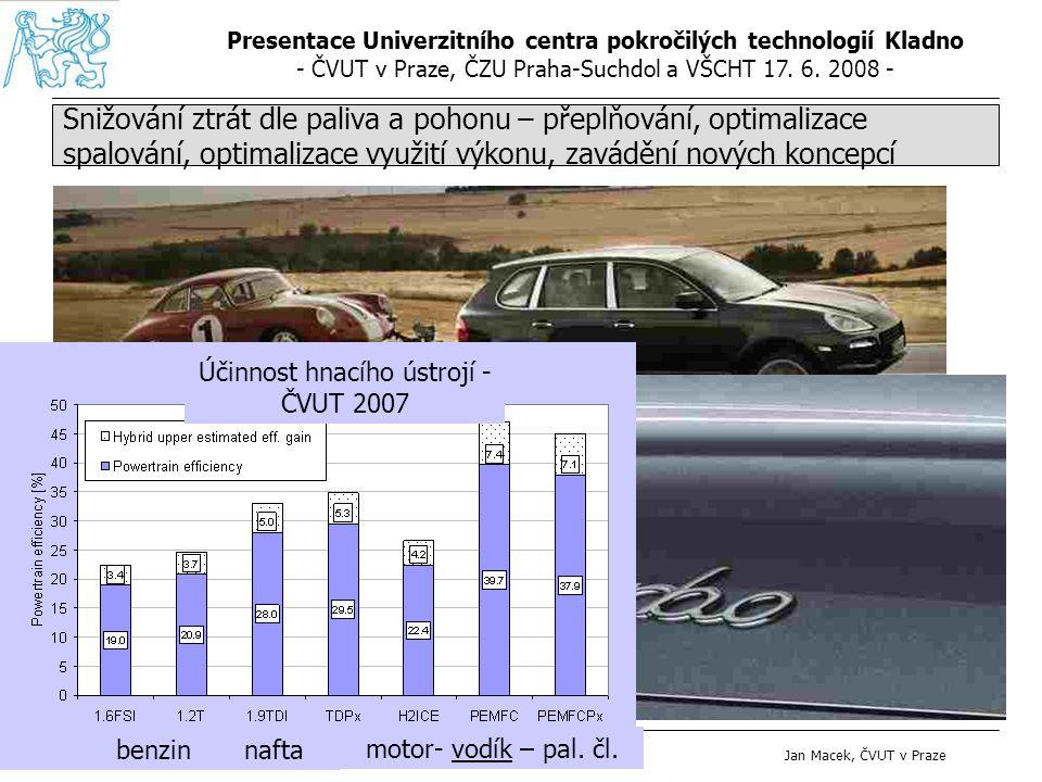 Účinnost hnacího ústrojí - ČVUT 2007