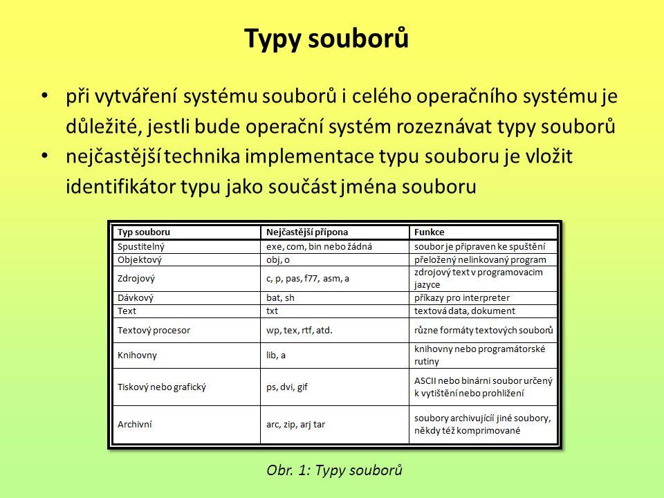 Typy souborů při vytváření systému souborů i celého operačního systému je důležité, jestli bude operační systém rozeznávat typy souborů.