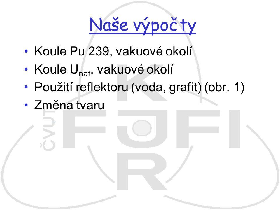 Naše výpočty Koule Pu 239, vakuové okolí Koule Unat, vakuové okolí